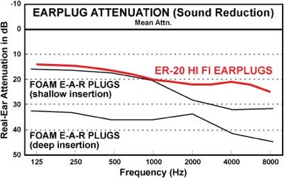 Er20-Graph3